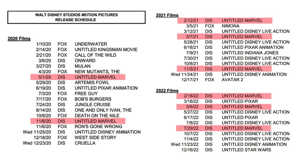 Disney's new release slate from 2020 until 2022 includes eight Marvel movies
